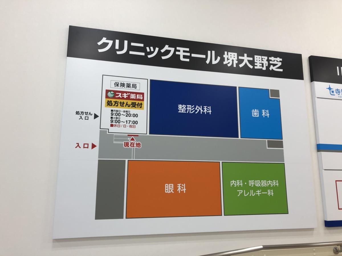 【2020.11/2開院】堺市中区・マックハウス跡地に「すぎもと内科クリニック」が開院しました♪: